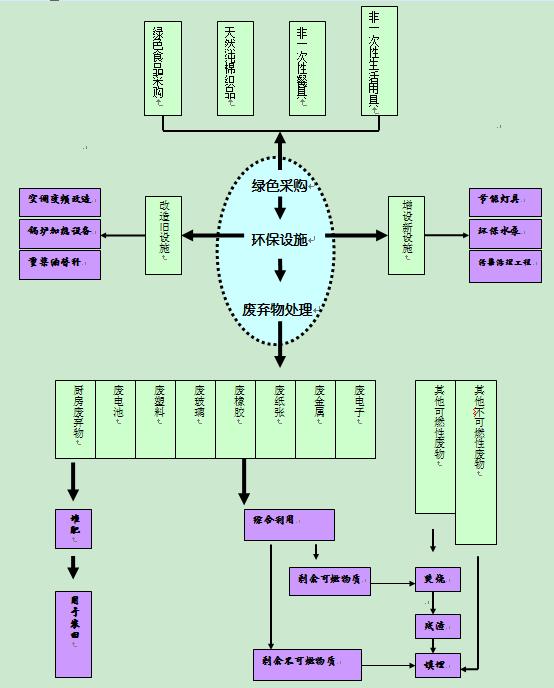 电路 电路图 电子 原理图 554_688 竖版 竖屏