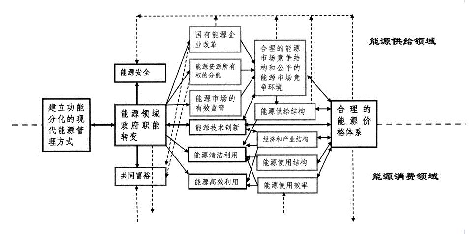 电路 电路图 电子 原理图 959_477